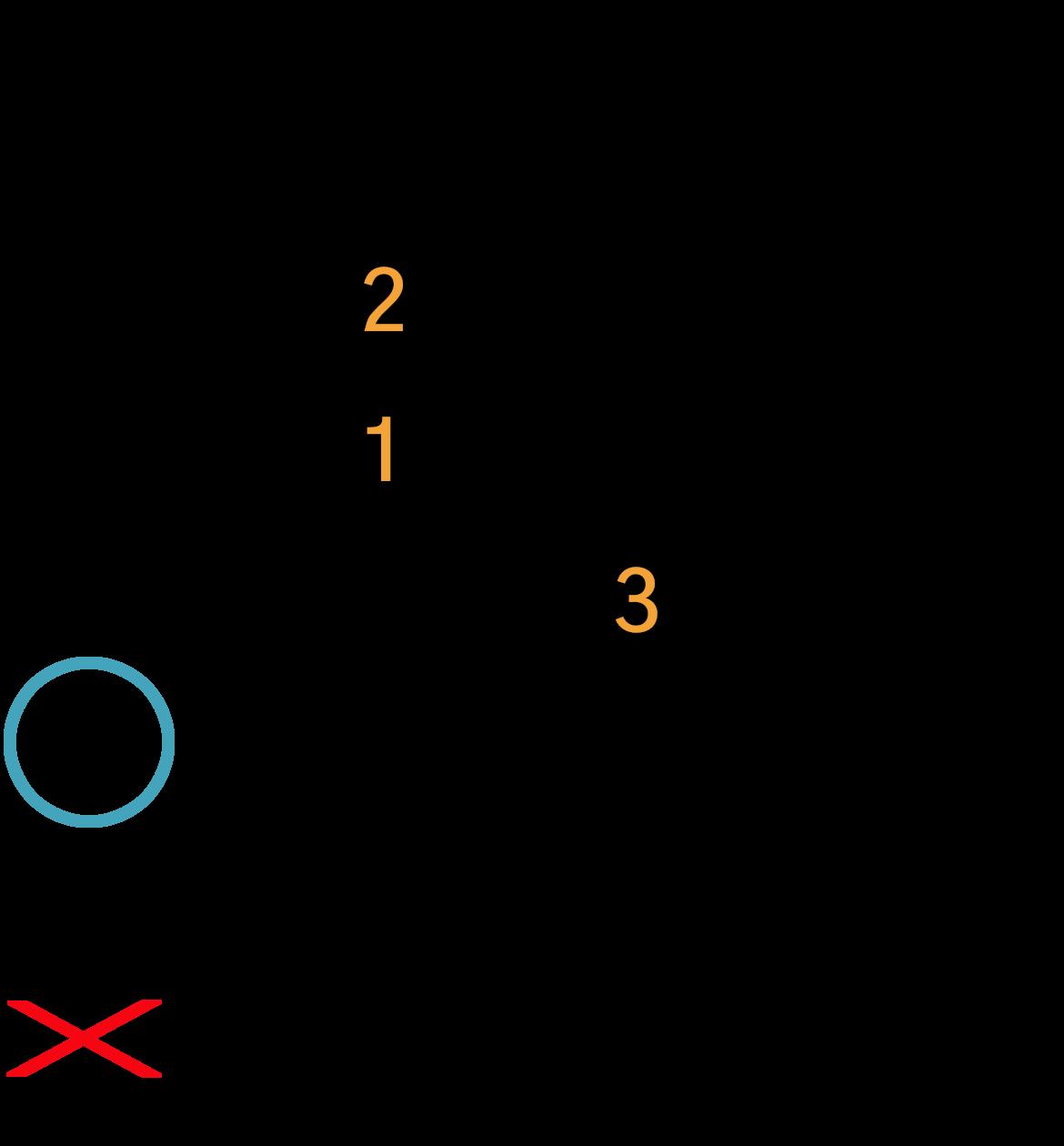 Dm7 akkord