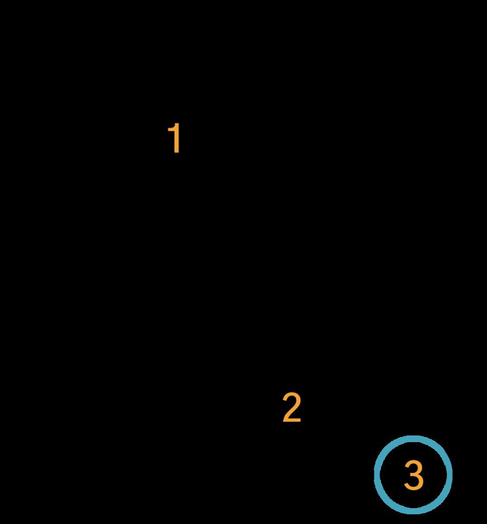 G7 akkord
