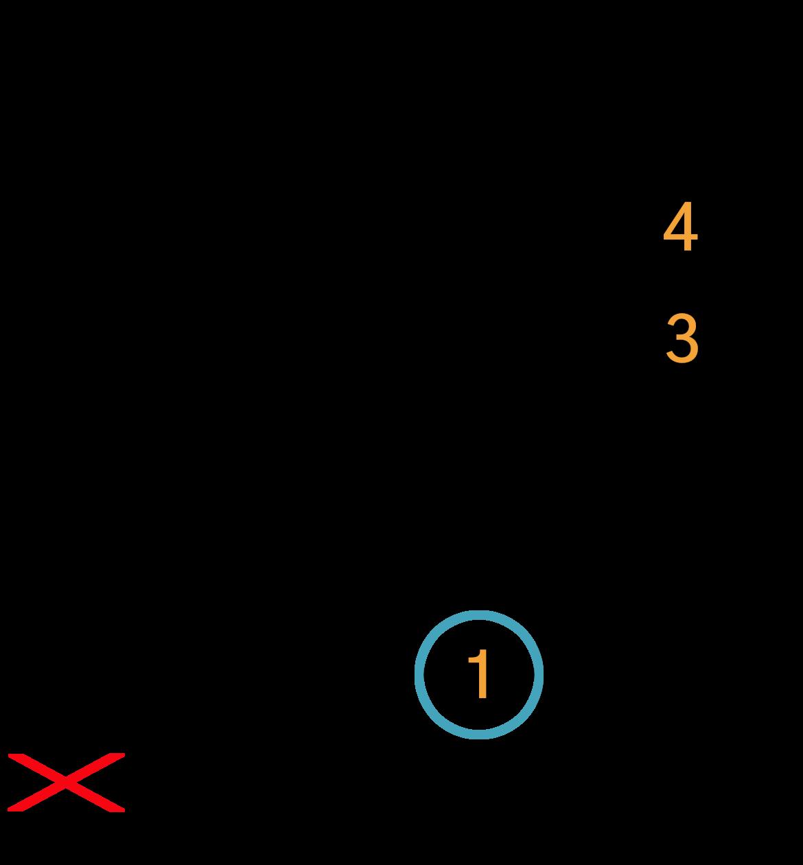 Grafik af hvordan man tager en G med H i bassen akkord på guitar