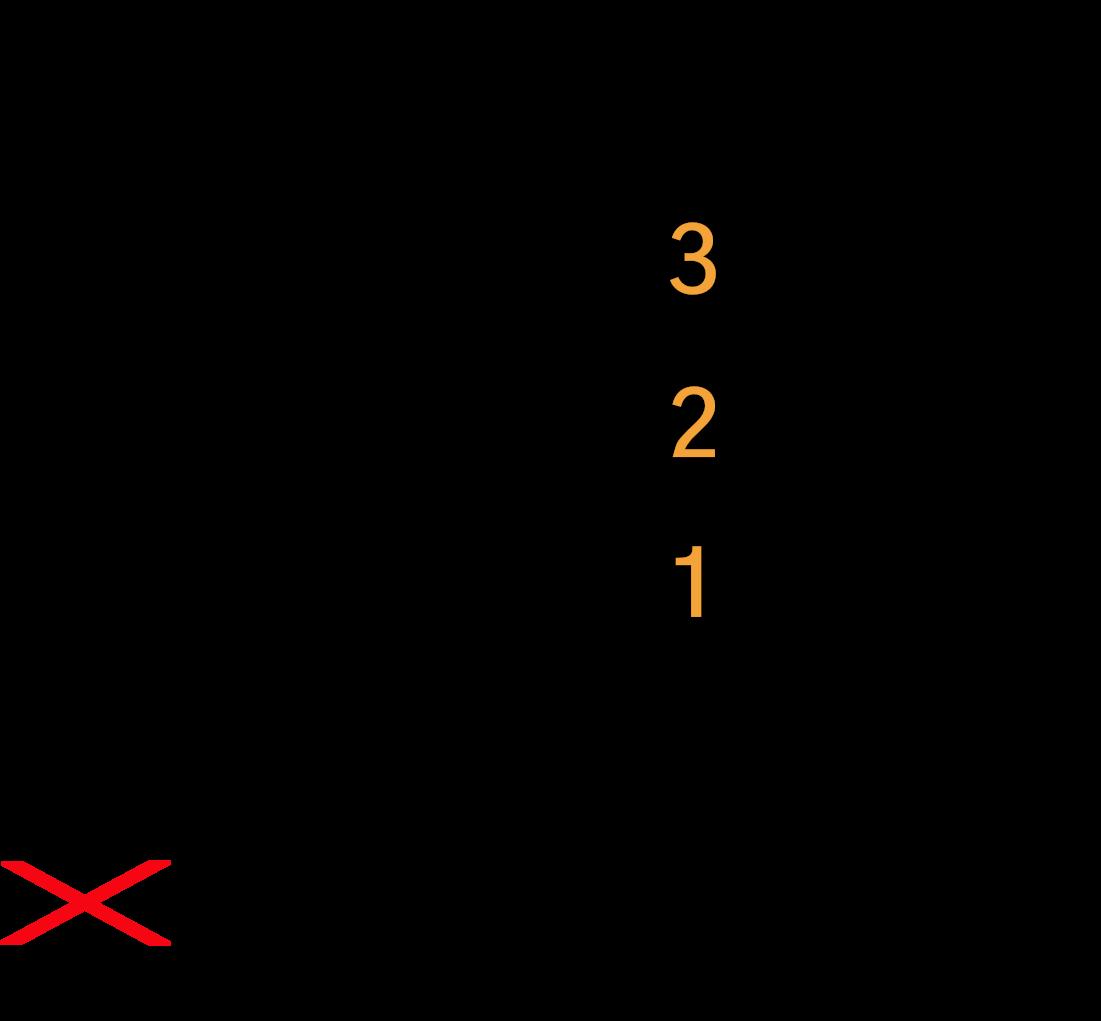 A guitar akkord grafik
