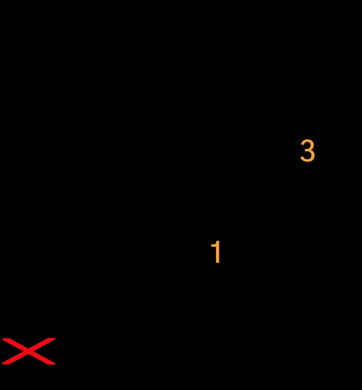 A7sus4 guitar akkord grafik