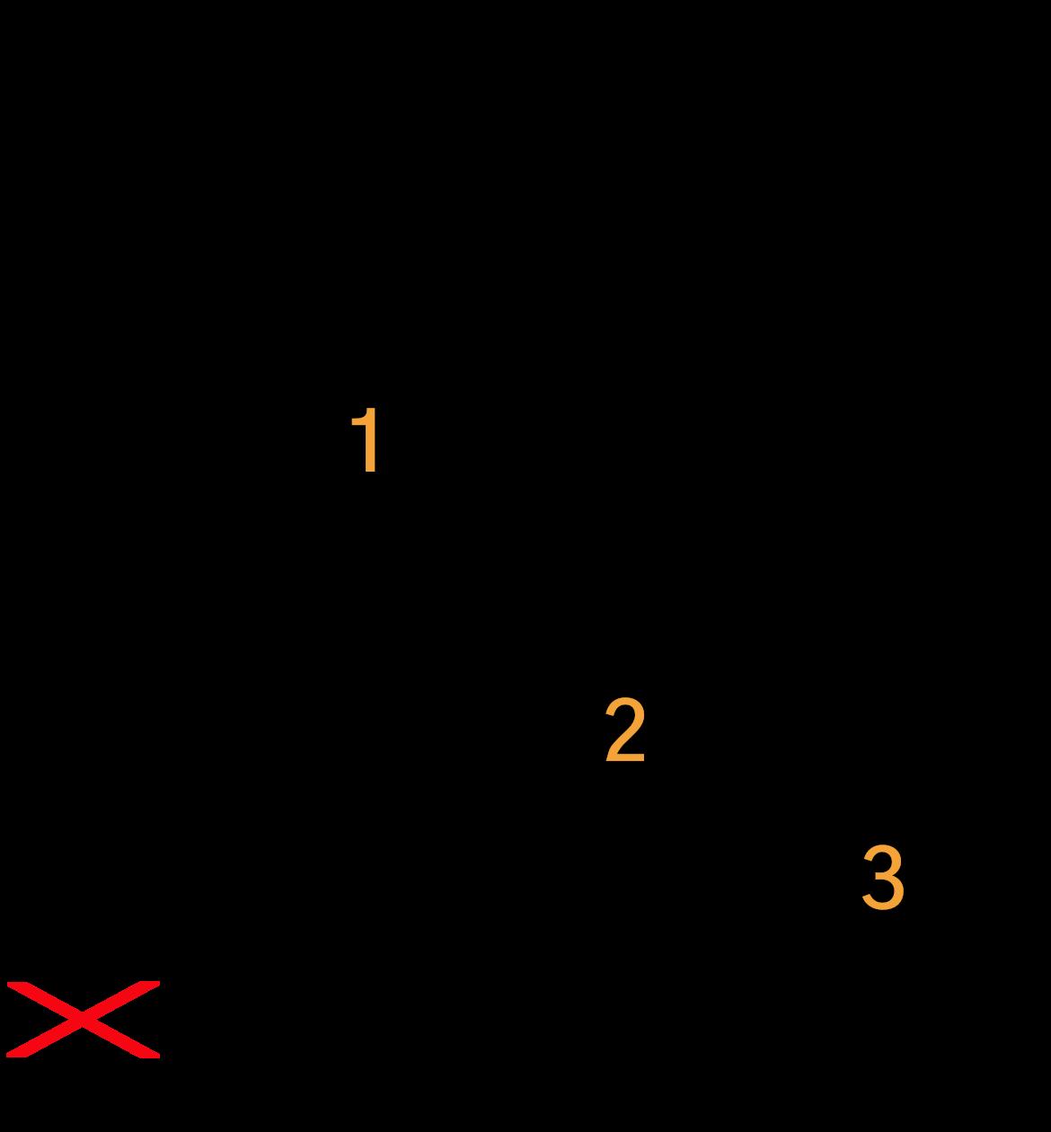 C guitar akkord grafik