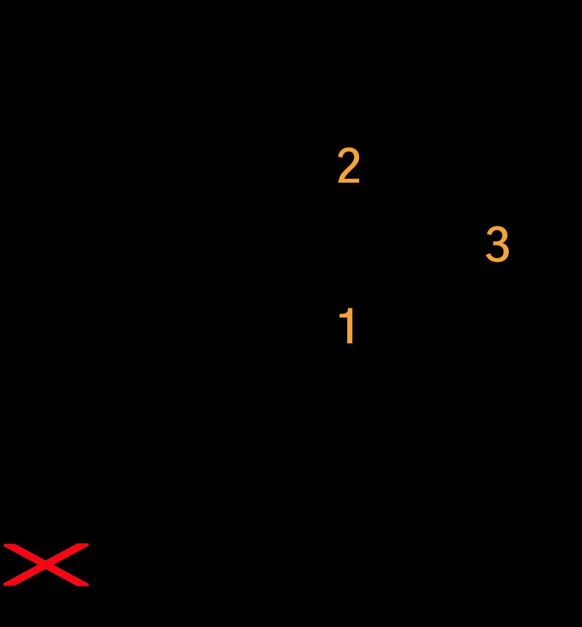 D guitar akkord grafik