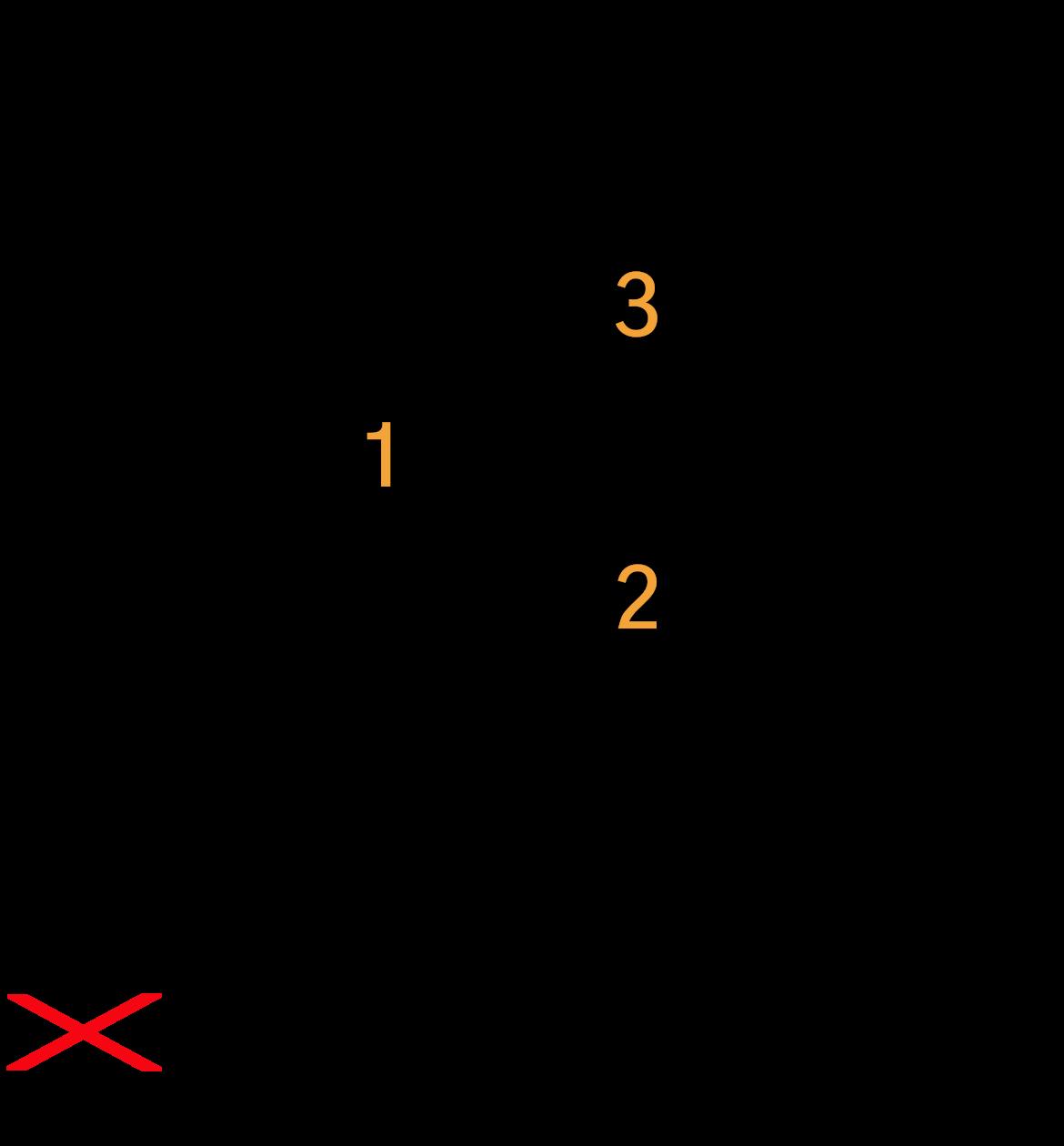 D7 guitar akkord grafik