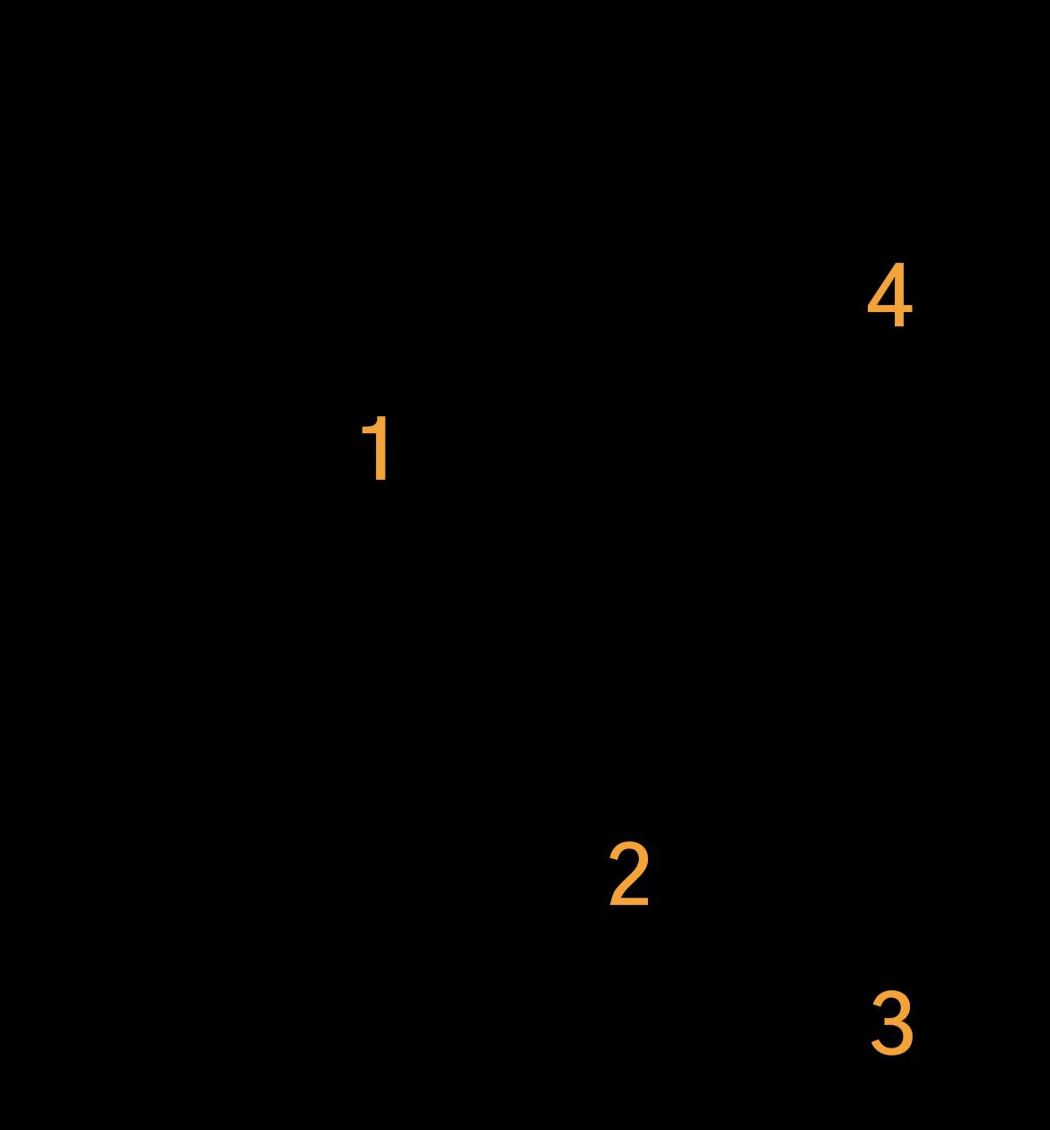 Gsus4 guitar akkord grafik