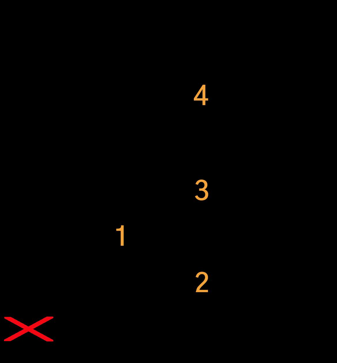 H7 guitar akkord grafik