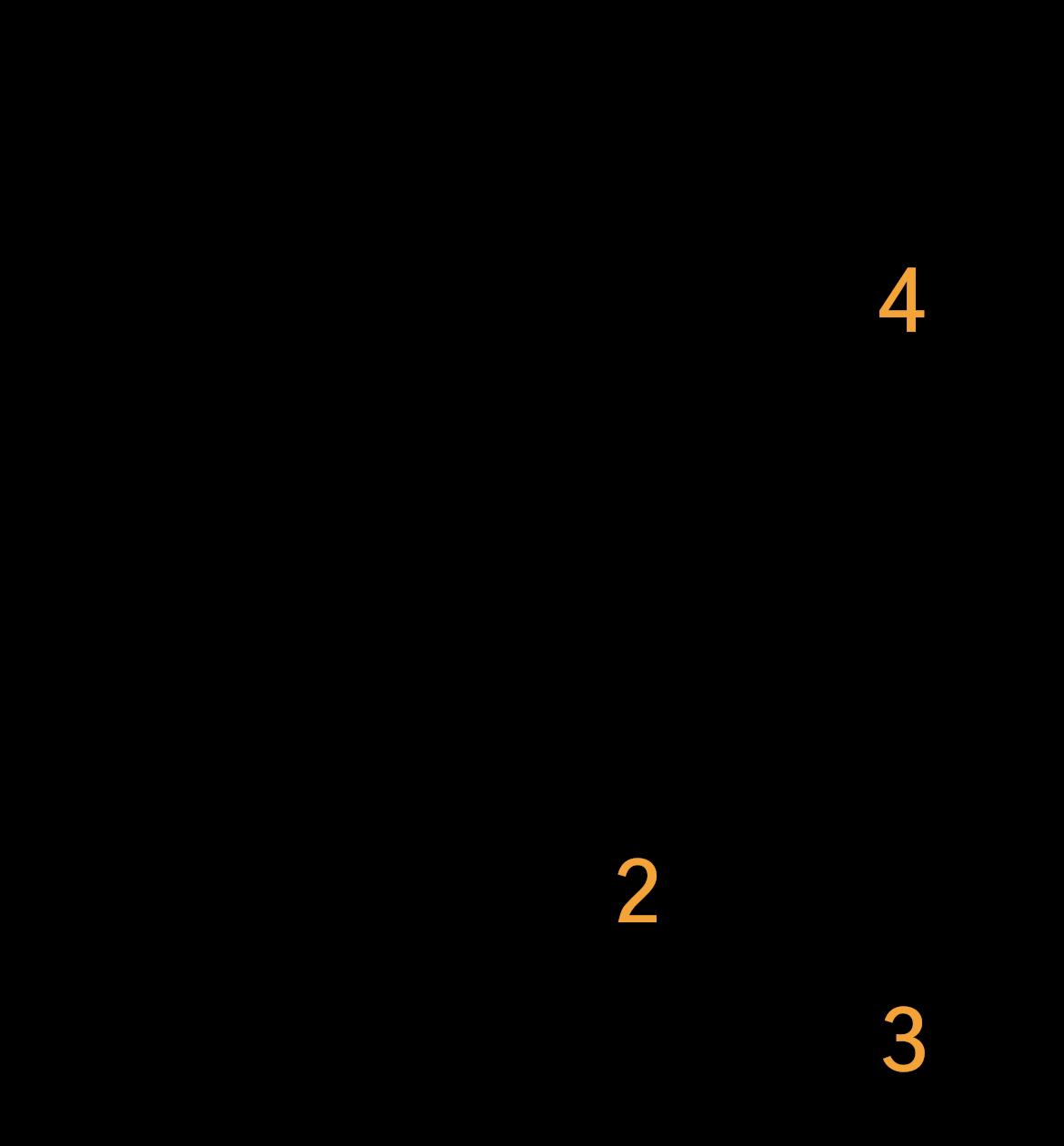 G guitar akkord grafik