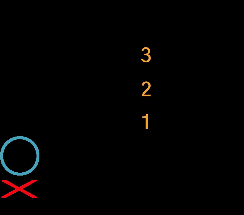 Grafik af hvordan man tager en A akkord på guitar