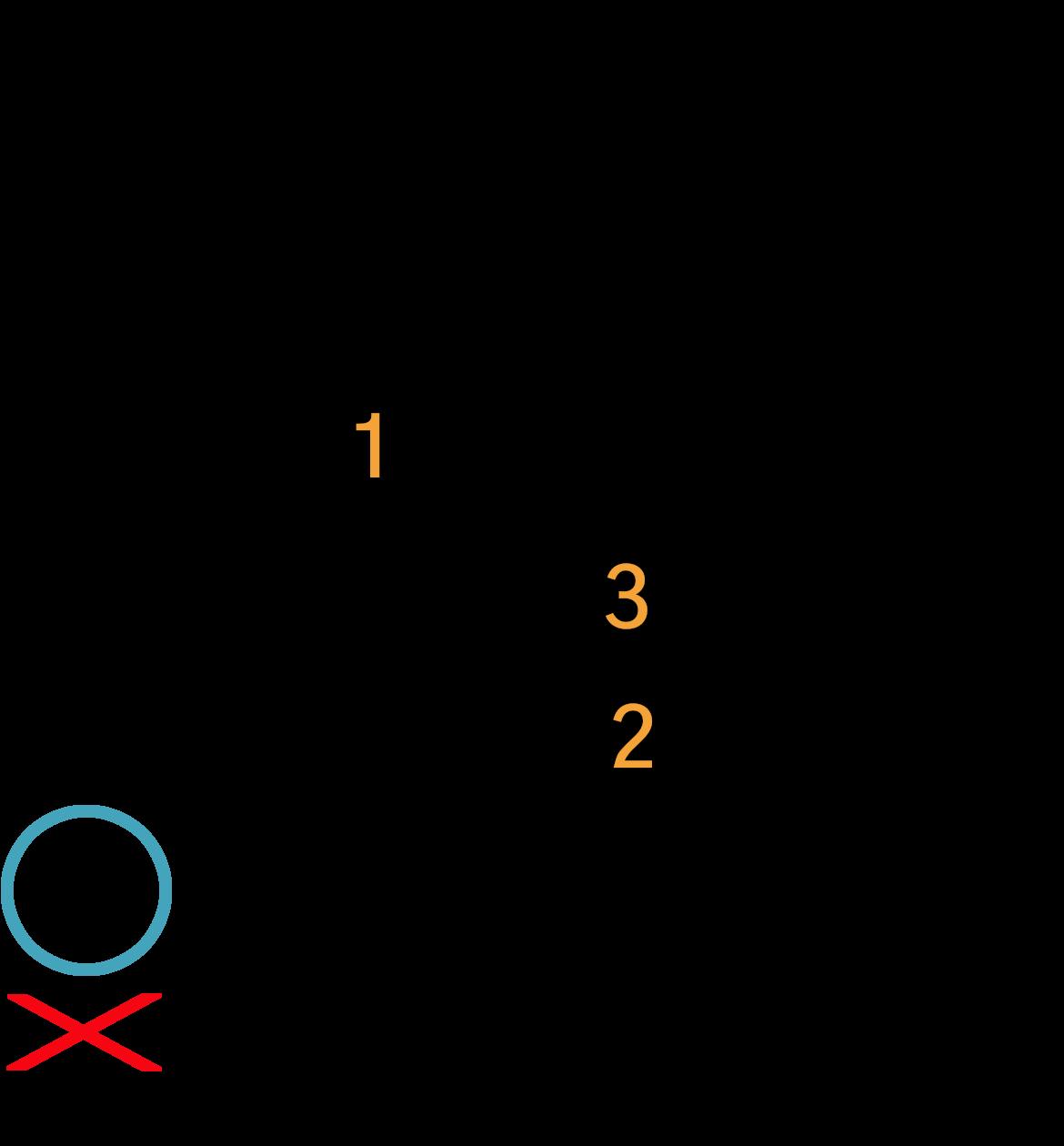 Grafik af hvordan man tager en Am akkord på guitar