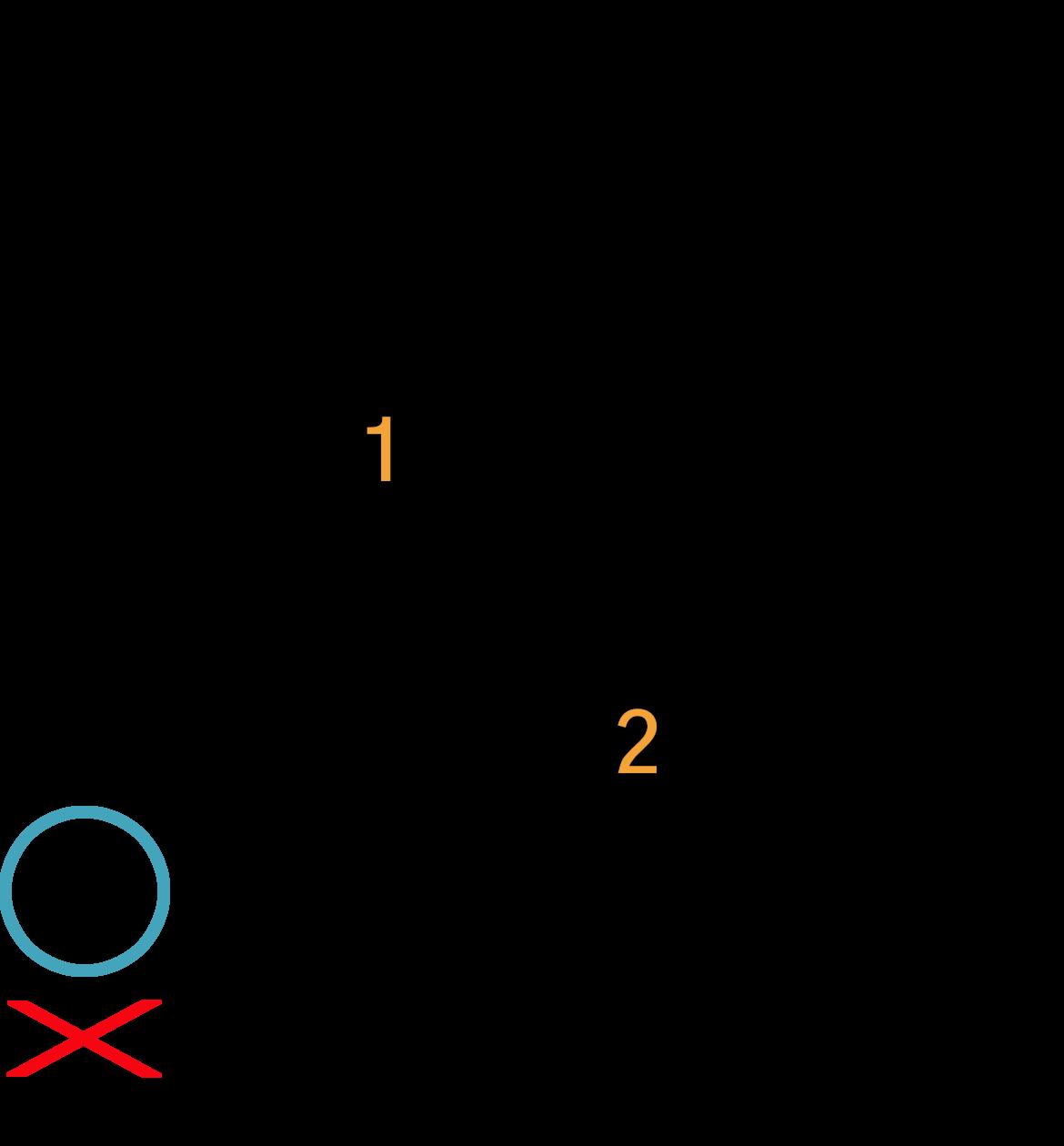 Grafik af hvordan man tager en Am7 akkord på guitar