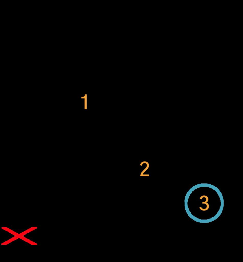 C akkord