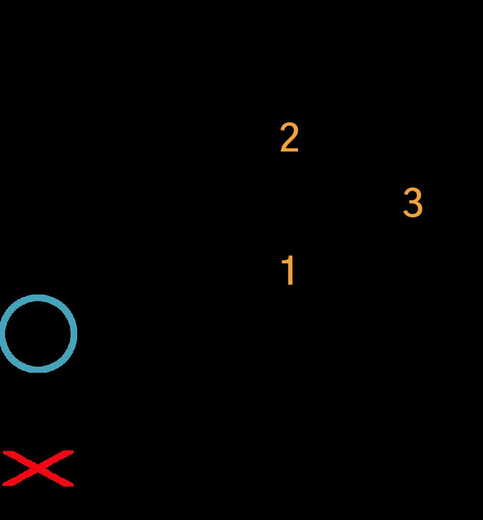 D akkord