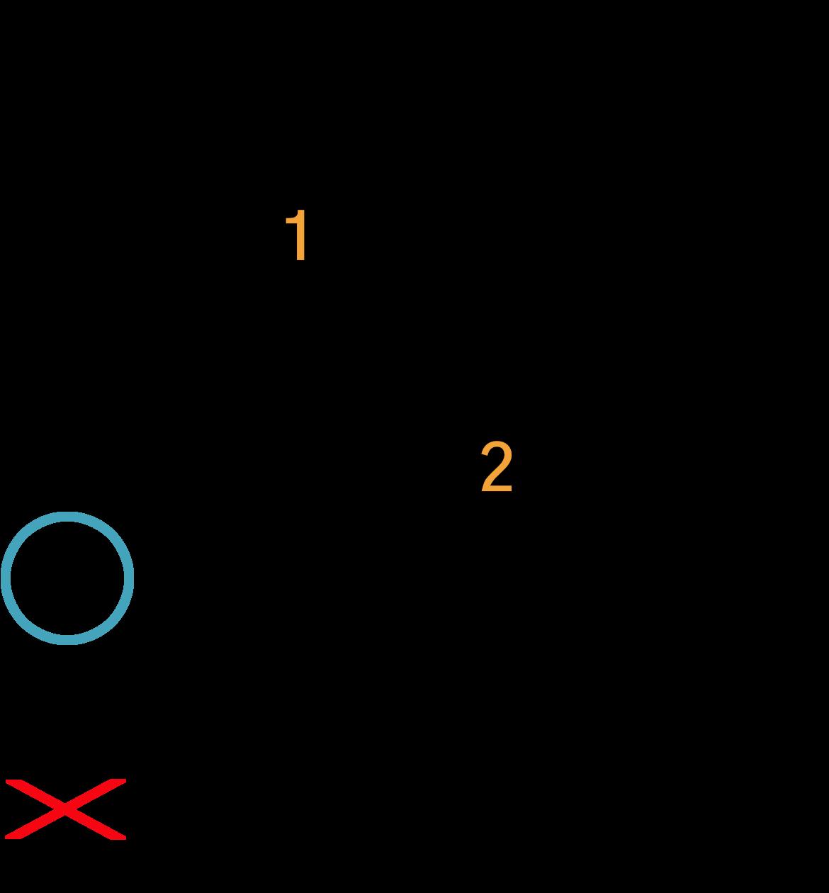 Grafik af hvordan man tager en Dm6 akkord på guitar