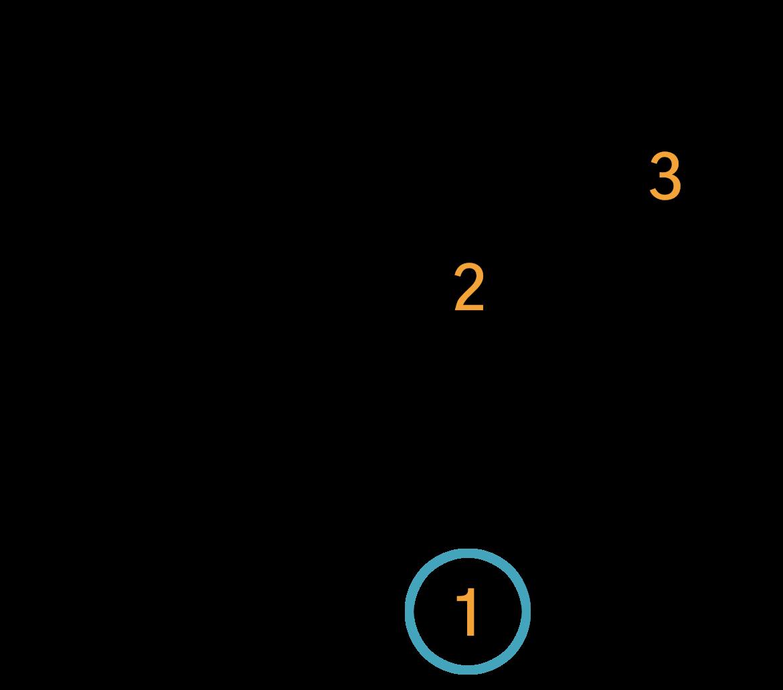 Grafik af hvordan man tager en D med F# i bassen akkord på guitar