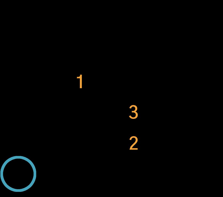 Grafik af hvordan man tager en E akkord på guitar