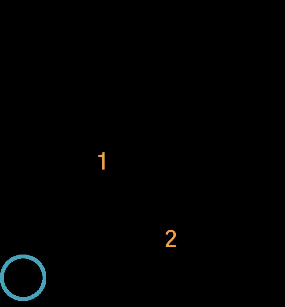 E7 akkord