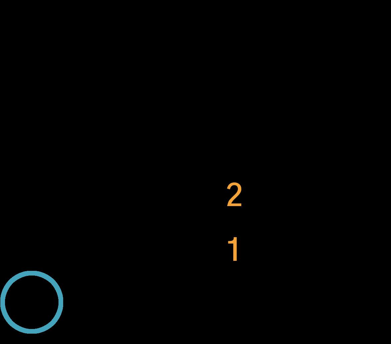 Grafik af hvordan man tager en Em akkord på guitar