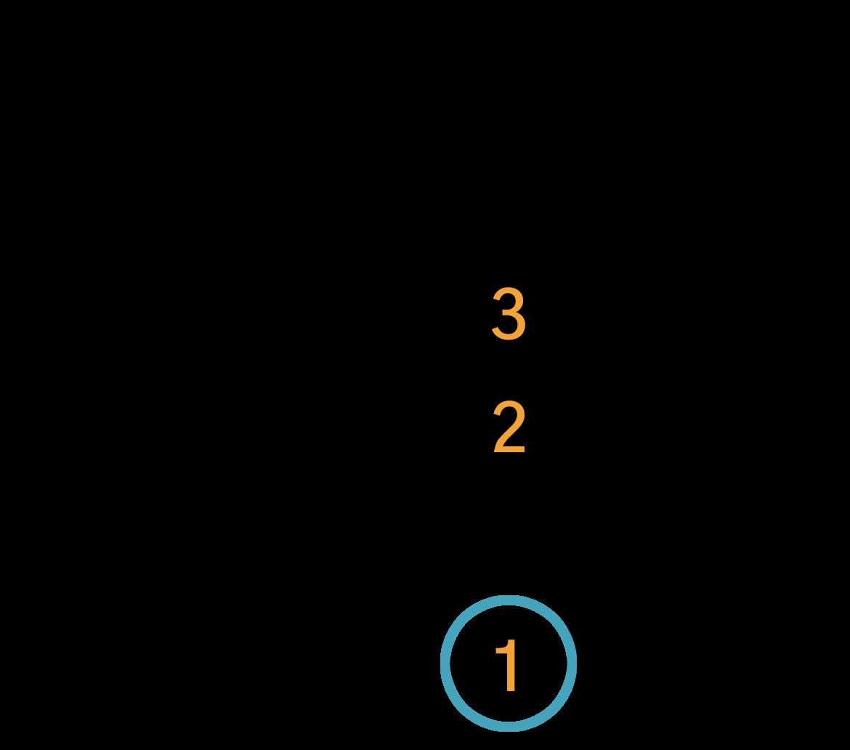 Grafik af hvordan man tager en F#m akkord på guitar