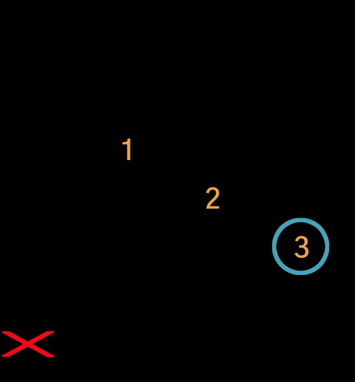 Grafik af hvordan man tager en Fmaj akkord på guitar