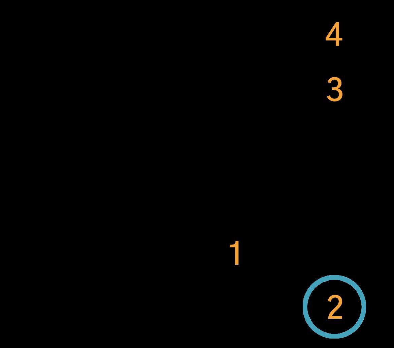 Grafik af hvordan man tager en G akkord på guitar