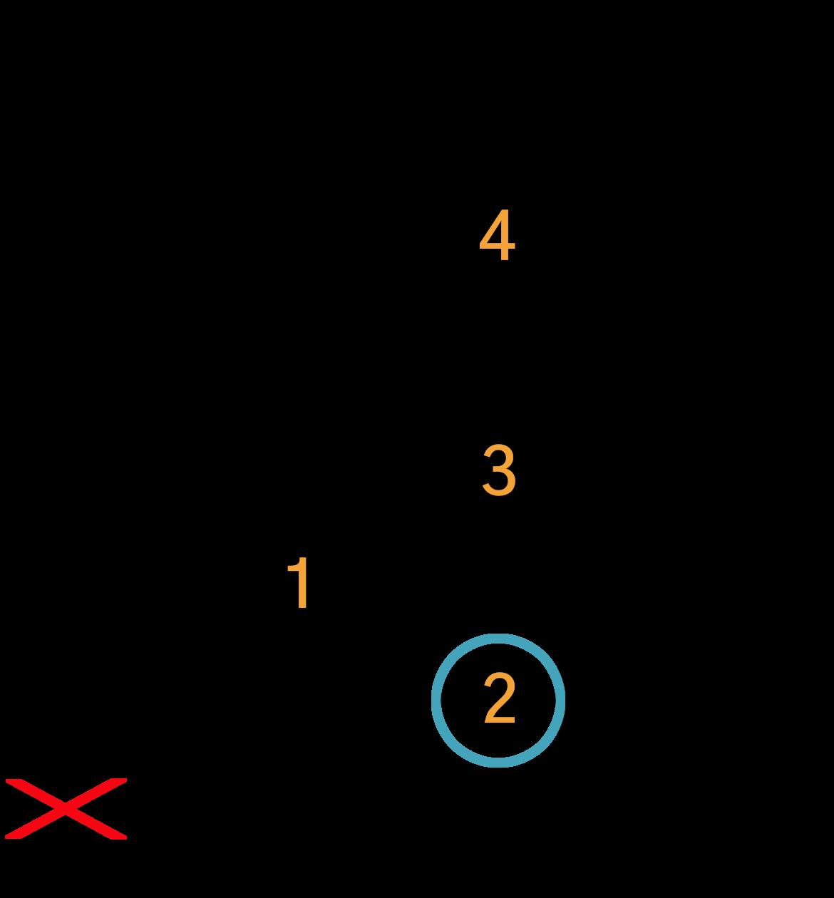 Grafik af hvordan man tager en H7 akkord på guitar