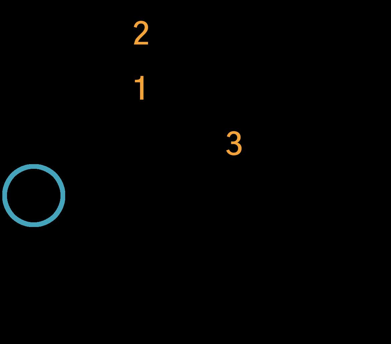 Grafik af hvordan man tager en Dm7 akkord på guitar