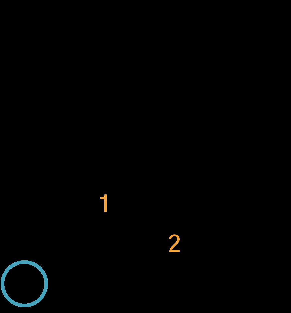 Grafik af hvordan man tager en Em(maj7) akkord på guitar