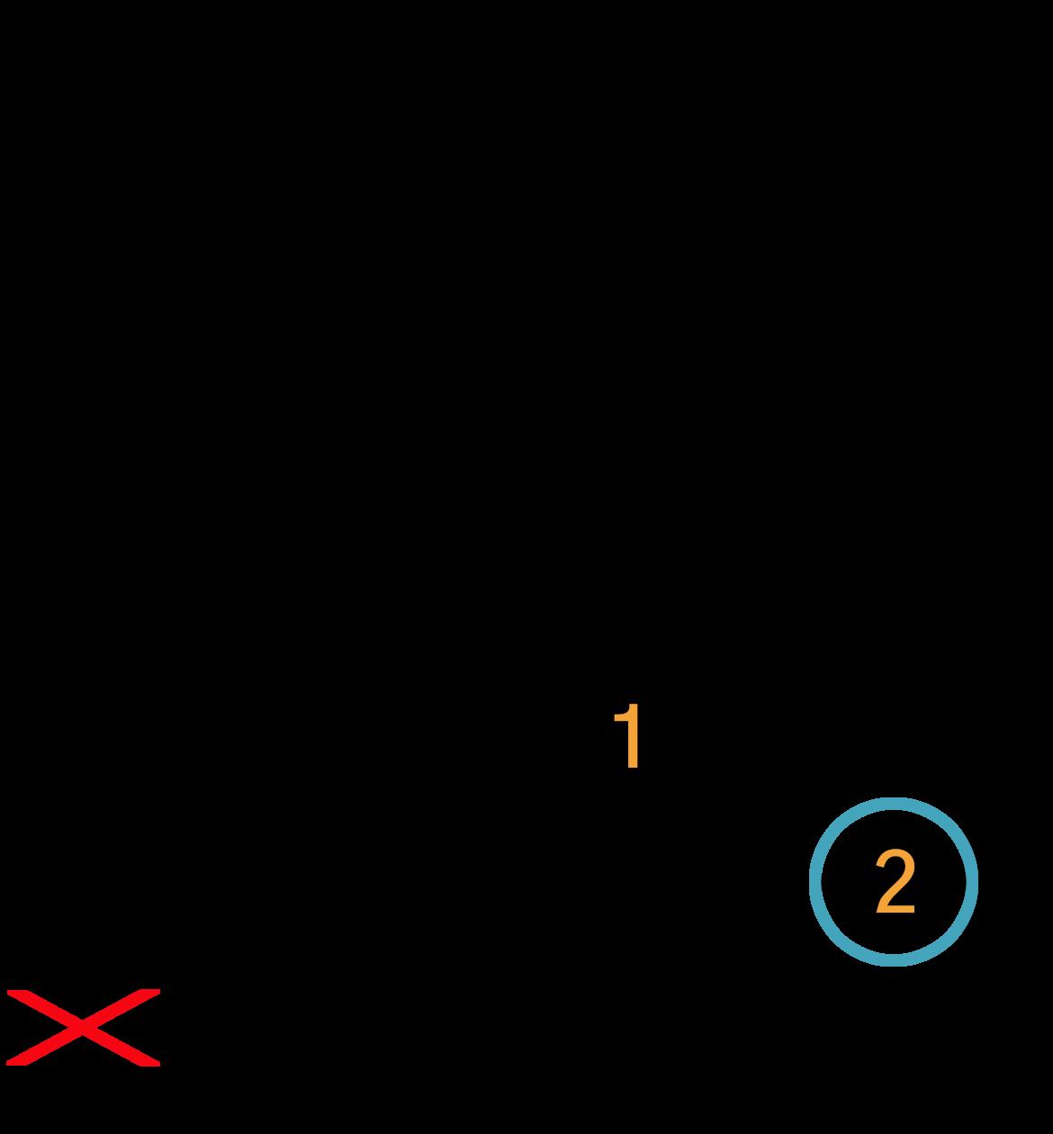 Grafik af hvordan man tager en Cmaj akkord på guitar