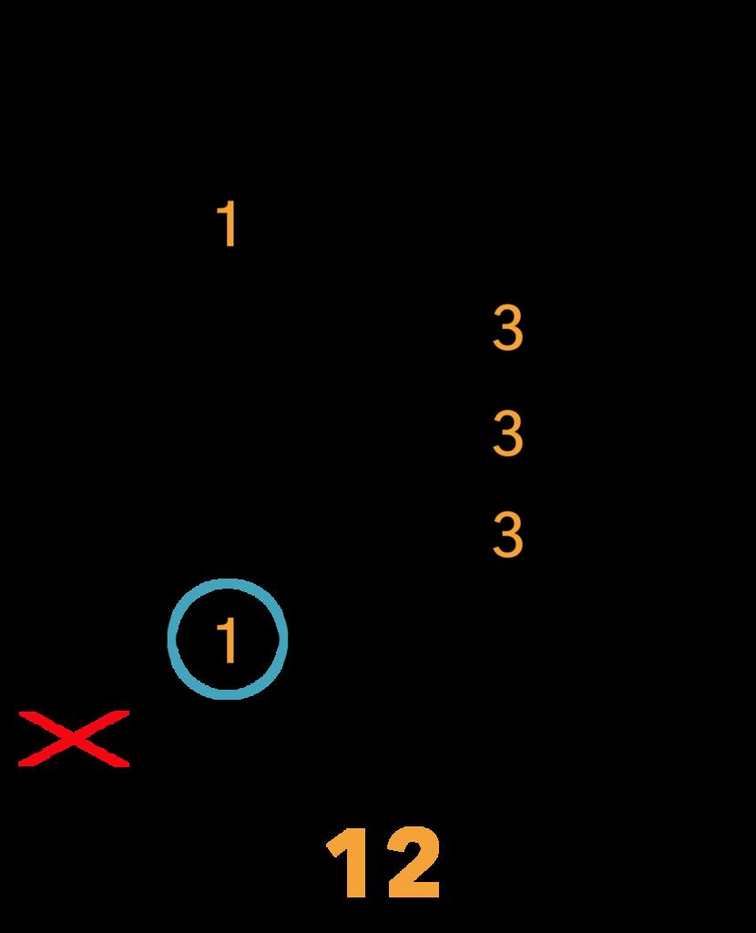 A Barré Akkord (A-form)