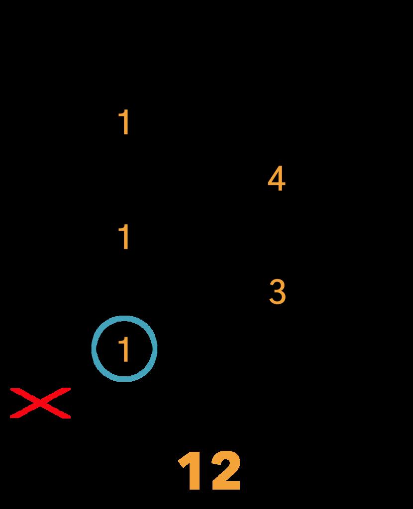 A7 Barré Akkord (A-form)