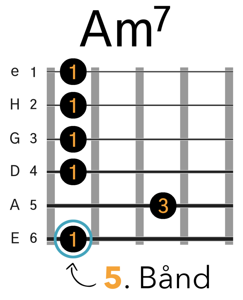 Amol7 Barré Akkord (E-form)