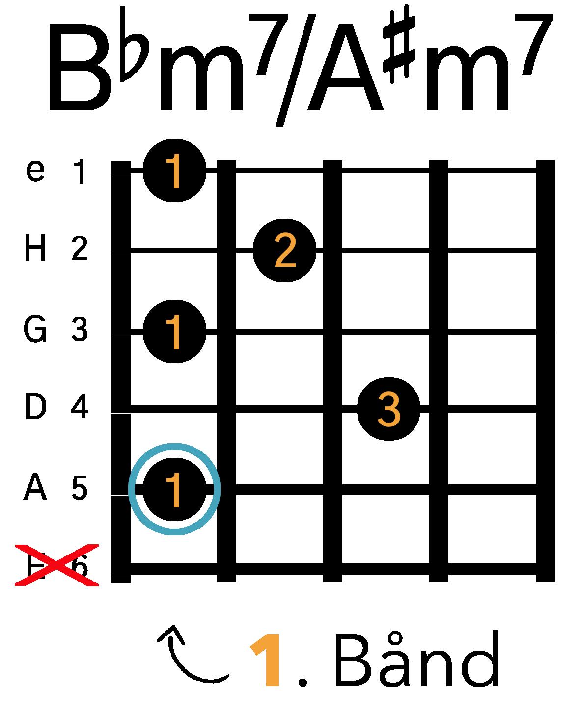 Bbm7/A#m7 Barré Akkord (A-form)