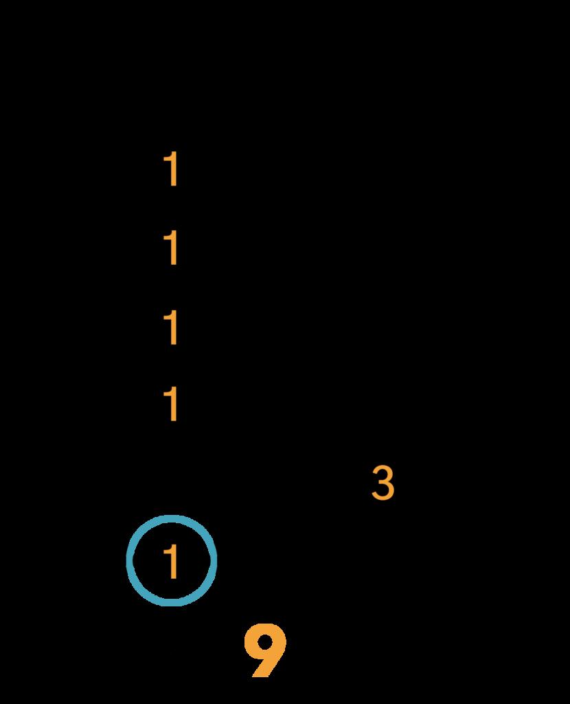 C#m7/Dbm7 Barré Akkord (E-form)